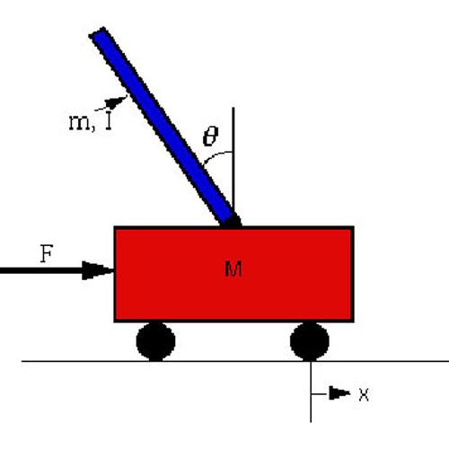Ters Sarkaç Taşıyan Araba Sisteminin Matlab ile Modellenmesi
