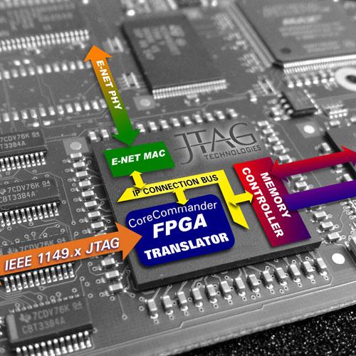 FPGA VHDL Adder Tasarımı